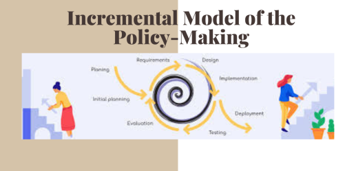 Incremental Model of the Policy-Making